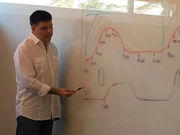 Pedro Rojas elabora un gráfico sobre los horarios de interés para publicar en las redes sociales